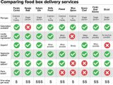 Best Home Delivery Meal Plans Best Home Delivery Diet Plans Fresh 9 Meal Delivery