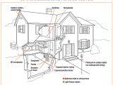 Bge Home Service Plan Bge Home Service Plans Avie Home