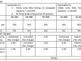 Bsnl Home Combo Plans Bsnl Broadband Home Combo Plans Chennai House Design Plans
