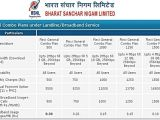Bsnl Home Combo Plans Home 500 Plan Bsnl Home Design and Style