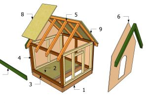 Building Plans for A Dog House Dog House Plans Free Free Garden Plans How to Build