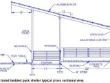 Calf Housing Plans Build A Calf Shelter Google Search All Things Cow