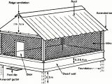Chicken House Plans for 50 Chickens Appealing Chicken House Plans for 50 Chickens Contemporary