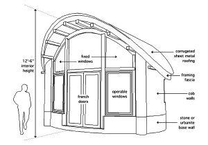 Cob Home Floor Plans Cob House Plans Floor Plans