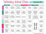 Compare Home Delivery Meal Plan Best Home Delivery Diet Plans Relaxbeautyspa Com