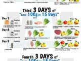 Compare Home Delivery Meal Plan Home Delivery Diet Plans Best top Rated Healthiest