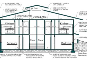 Container Home Architectural Plans Cargo Container House Plans Container House Design
