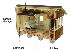Diy Home Floor Plans Vacation Cottage Plans