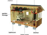 Diy Tiny Home Plans Vacation Cottage Plans
