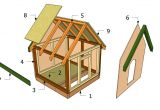 Dog House Project Plans Dog House Plans Free Free Garden Plans How to Build