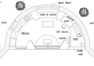 Earth Bermed House Plans Earth Bermed Natural House