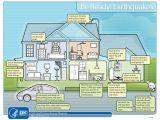 Earthquake Plan for Home 9 Best Emergency Preparedness Images On Pinterest