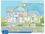 Earthquake Plan for Home Be Ready Earthquakes Infographics PHPr