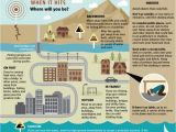Earthquake Plan for Home Get Ready to Rumble A Guide to Earthquake Preparedness