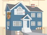 Earthquake Plan for Home How to Stay Safe During An Earthquake Fix Com
