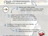 Earthquake Plan for Home Shakeout and Earthquake Preparedness for the Family Epact
