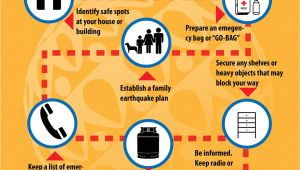 Earthquake Preparedness Plan Home Home Disaster Preparedness Plan before An Earthquake