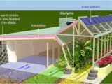 Earthship Homes Plans Earthship Project In New York Eco Brooklyn