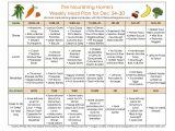Eat at Home Meal Plan Reviews 6 Week Healthy Eating Plan Best Diet solutions Program