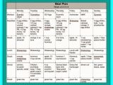 Eat at Home Meal Plan Reviews Clean Eating Meal Plan and P90x3 Week 4 Review Beachbody