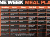 Eat at Home Meal Plan Reviews Does the Paleo Diet Work