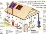 Eco Home Design Plans 58 Best Images About Sustainable Architecture On Pinterest