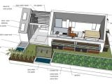Eco Home Design Plans Sustainable Sustainable Design Wikipedia the Free