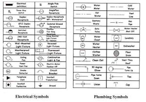 Electrical Symbols for House Plans Designing Architect House Plans by Using software for