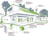 Energy Efficient Home Plans Energy Efficient Home Design Ideas Home Design Ideas