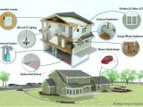 Energy Independent Home Plans Energy Independent Home Plans Decorating Ideas
