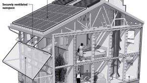Environmentally Friendly Home Plans Your House Can Be Environmentally Friendly Pros and Cons