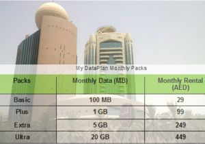 Etisalat Home Plan Etisalat 39 S Free Internet Offer for Mobile Users Emirates