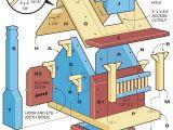 Family Handyman House Plans Build A Backyard Birdhouse the Family Handyman
