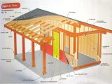 Family Handyman House Plans February 2015 Goehs