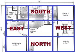 Feng Shui Home Plans Taosvet