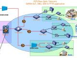 Fibre to the Home Plans Epon Olt Onu In Ftth Catv Application Ftth Triple Play