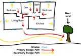 Fire Escape Plan for Home Escape Plans Fire Department