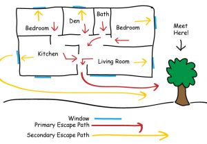 Fire Escape Plan for Home Public Safety Home Escape Plan Ontario association Of