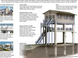 Fortified Home Plans fortified Houses as Hurricane Bait Treehugger