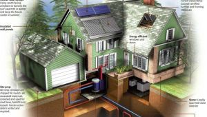Green Home Design Plans How Much Does It Cost to Build A Green Home 24h Site