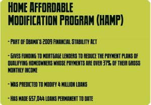 Home Affordable Modification Plan Home Affordable Modification Program Obama Hamp Loan HTML