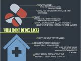 Home Alcohol Detox Plan Home Opiate Detox Plan Lovely Opiate Addiction Signs