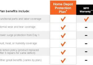 Home Appliance Service Plans Home Appliance Service Plans House Design Plans