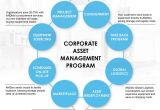 Home asset Management Plan Banner Corporate asset Management Program andbio Llc
