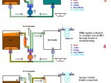 Home Brewing System Plans Rims System Plans Home Brew forums