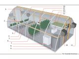 Home Built Greenhouse Plans Floor Plan for Greenhouse 12 by Home Deco Plans