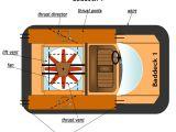 Home Built Hovercraft Plans Free Homemade Hovercraft Plans Car Interior Design