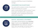 Home Buying Savings Plan Home Buying Savings Plan Inspirational Home Buying Savings