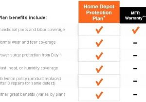 Home Depot Future Builder Plan Home Depot Future Builder Plan Decorating Ideas