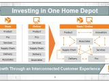Home Depot Strategic Plan Home Depot Plans to Hire 1 000 It Pros as It Builds the